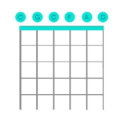 drop c tuning guitar tuning guitar repair bench. Black Bedroom Furniture Sets. Home Design Ideas