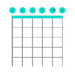 Drop A Tuning Diagram