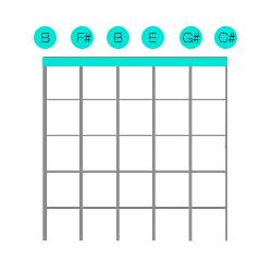 Drop B Tuning Diagram
