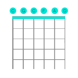 Drop C Tuning Diagram