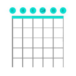 Open E Tuning Diagram